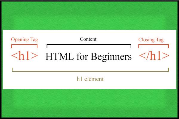 مفهوم تگ در زبان HTML بررسی ساختار تگ در صفحه وب - سایت آموزی