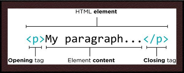 تگ های html | معرفی لیست کامل تگ های html + دانلود pdf تگ های html