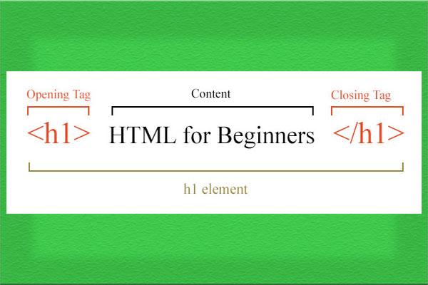 مفهوم تگ در زبان HTML بررسی ساختار تگ در صفحه وب - فیلم آموزش طراحی سایت حرفه ای - سایت آموزی