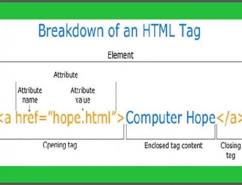 روش ایجاد لینک در HTML