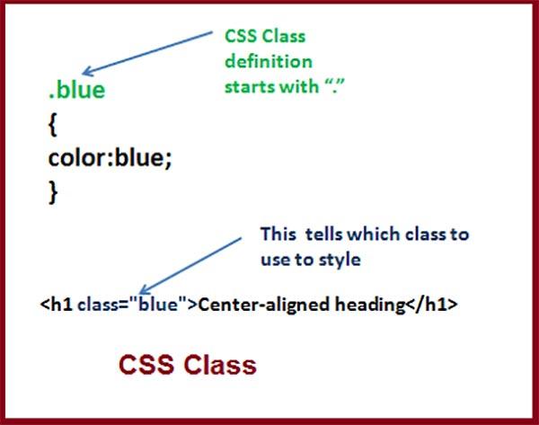 سلکتور های css بخش اول   تعریف سلکتور Selector-X - سایت آموزی
