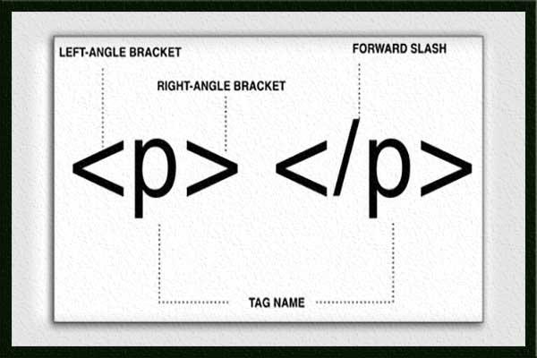 تگ p در html | معرفی و کاربرد تگ p | تگ پارگراف | پاراگراف در html