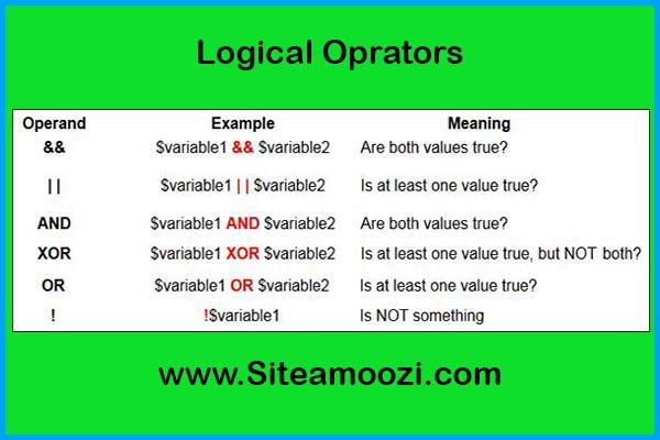 عملگرها در برنامه نویسی بخش سوم   عملگر منطقی   عملگر AND   عملگر OR