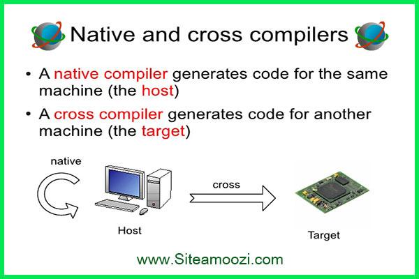 کامپایلر در برنامه نویسی | کامپایلر | compiler | کامپایلر Native | کامپایلر cross