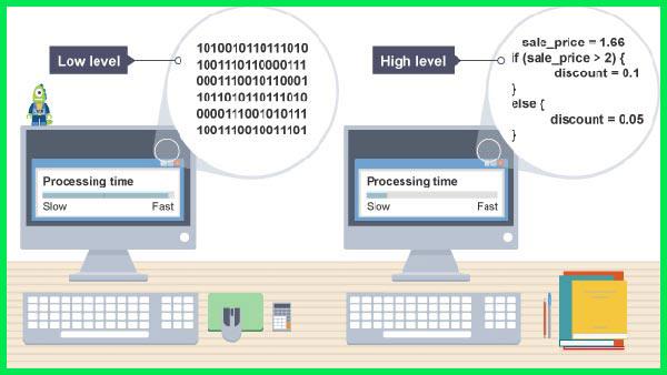 زبان ماشین 0 و 1 در سایت آموزی