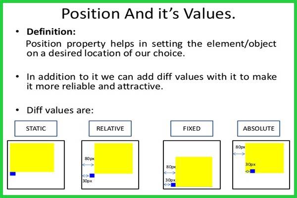 ویژگی position در css | خاصیت position در css | صفت position