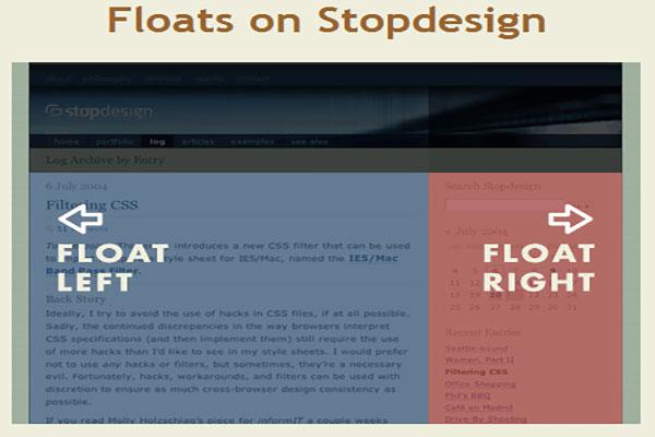 ویژگی float در css | شناور کردن تگ html به چپ و راست