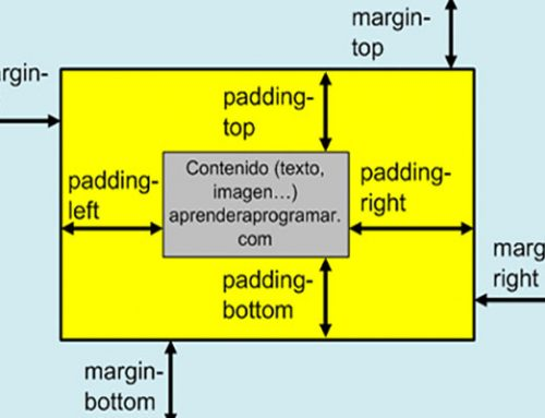 ویژگی padding در css