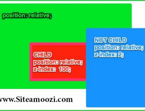ویژگی z-index در css