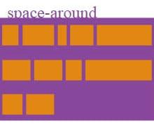 ویژگی align-content در CSS3 | صفت align-content