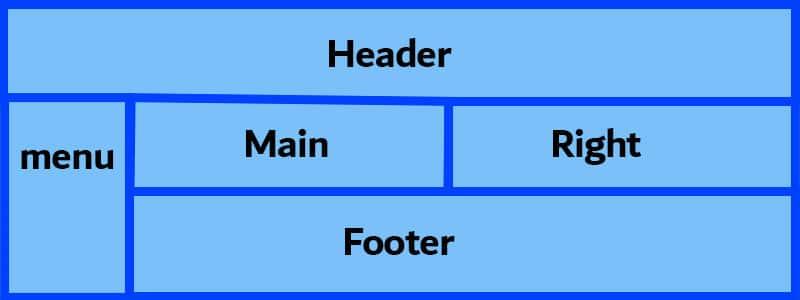 صفت grid-template-areas در css اسم خاص آیتم grid - سایت آموزی